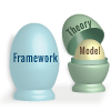 Frameworks Theory and Model as nested concepts